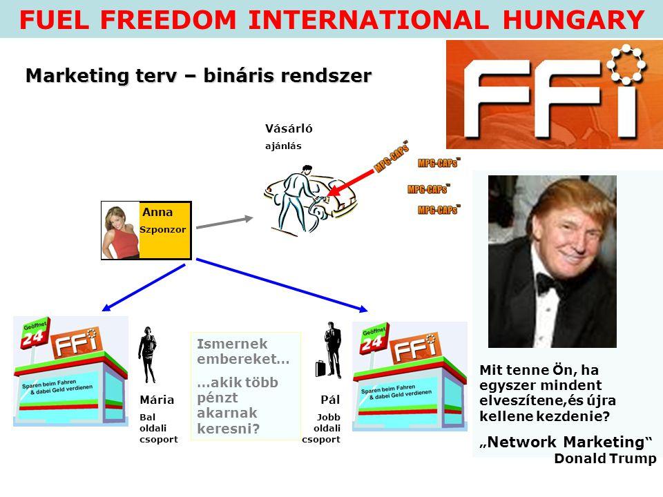 FUEL FREEDOM INTERNATIONAL HUNGARY Marketing terv – bináris rendszer Anna Szponzor Mária Bal oldali csoport Pál Jobb oldali csoport Vásárló ajánlás Is