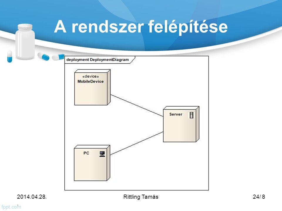 A rendszer felépítése 2014.04.28.. Rittling Tamás24/ 8