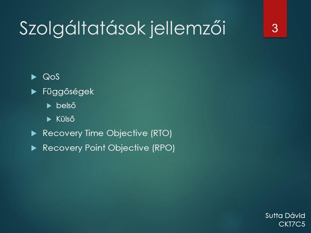 Szolgáltatások jellemzői  QoS  Függőségek  belső  Külső  Recovery Time Objective (RTO)  Recovery Point Objective (RPO) 3 Sutta Dávid CKT7C5