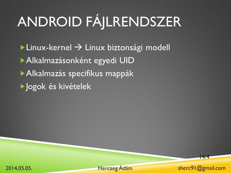 ANDROID FÁJLRENDSZER  Linux-kernel  Linux biztonsági modell  Alkalmazásonként egyedi UID  Alkalmazás specifikus mappák  Jogok és kivételek Herczeg Ádám sherc91@gmail.com 2014.05.05.
