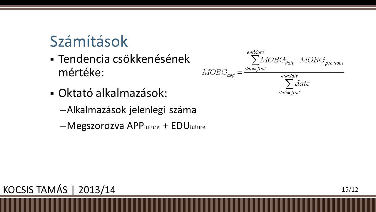  Tendencia csökkenésének mértéke:  Oktató alkalmazások: – Alkalmazások jelenlegi száma – Megszorozva APP future + EDU future Számítások KOCSIS TAMÁS | 2013/14 15/12