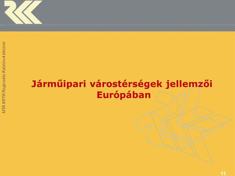MTA KRTK Regionális Kutatások Intézete Járműipari várostérségek jellemzői Európában 11