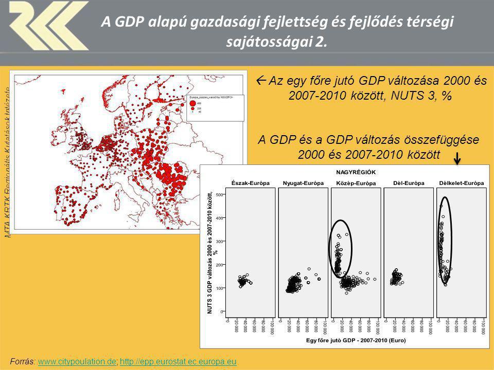 MTA KRTK Regionális Kutatások Intézete A GDP alapú gazdasági fejlettség és fejlődés térségi sajátosságai 2.