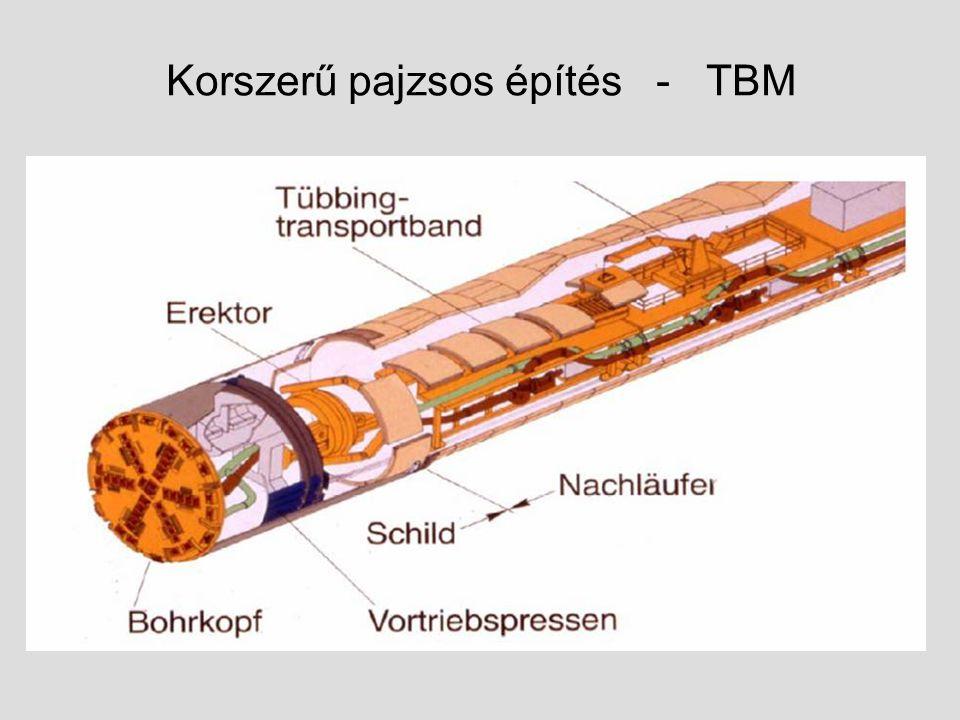 Korszerű pajzsos építés - TBM