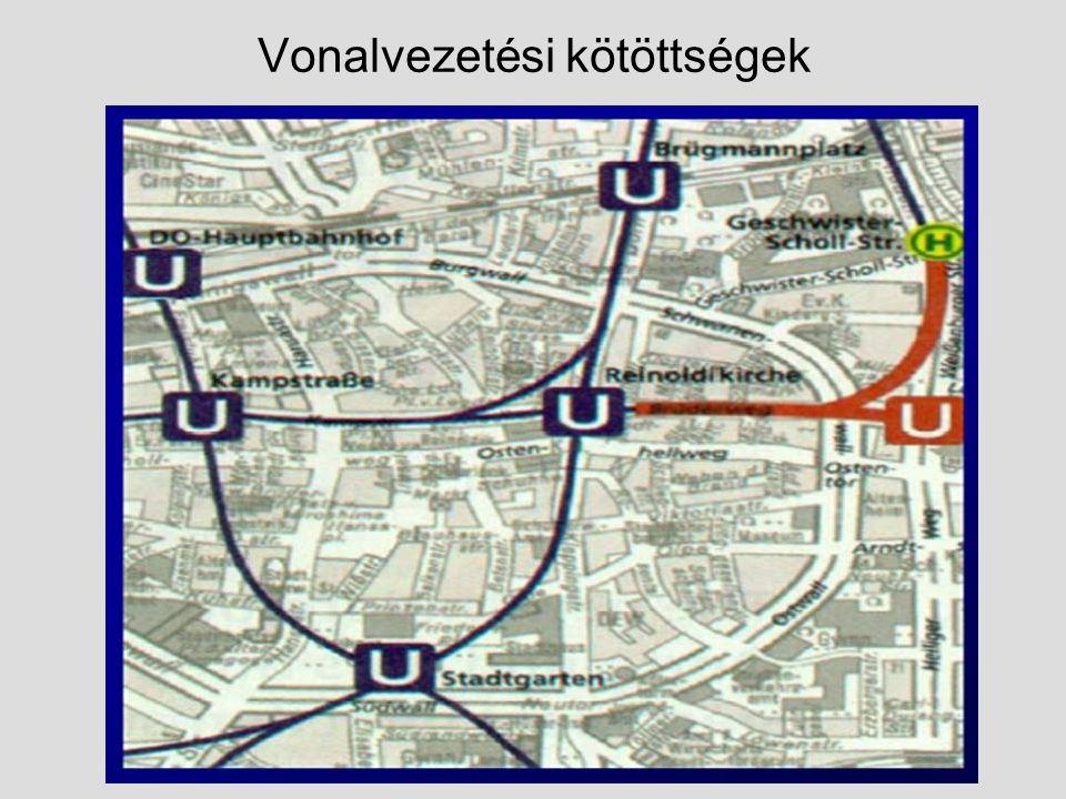 Vonalvezetési kötöttségek