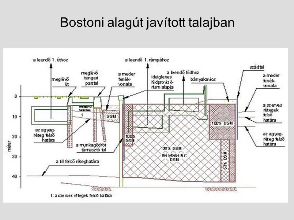 Bostoni alagút javított talajban