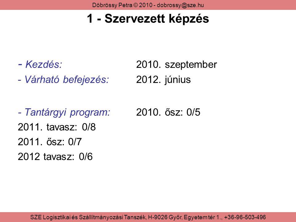 Döbrössy Petra © 2010 - dobrossy@sze.hu SZE Logisztikai és Szállítmányozási Tanszék, H-9026 Győr, Egyetem tér 1., +36-96-503-496 2/1 – Publikációk Kovács, J., Döbrössy, P.: Termékkövetés és azonosítás, Informatika Korszerű Technikái 2010, Dunaújváros, 2010.