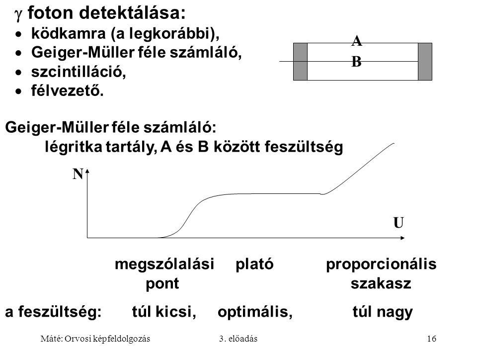 Máté: Orvosi képfeldolgozás3. előadás16  foton detektálása:  ködkamra (a legkorábbi),  Geiger-Müller féle számláló,  szcintilláció,  félvezető. G