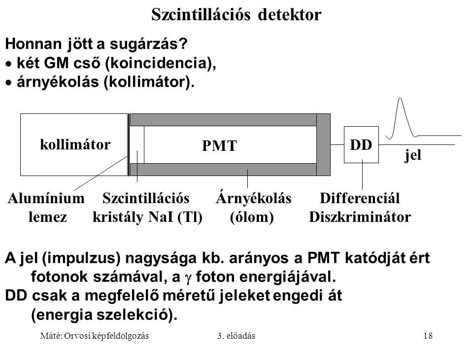 Máté: Orvosi képfeldolgozás3. előadás18 Honnan jött a sugárzás?  két GM cső (koincidencia),  árnyékolás (kollimátor). A jel (impulzus) nagysága kb.
