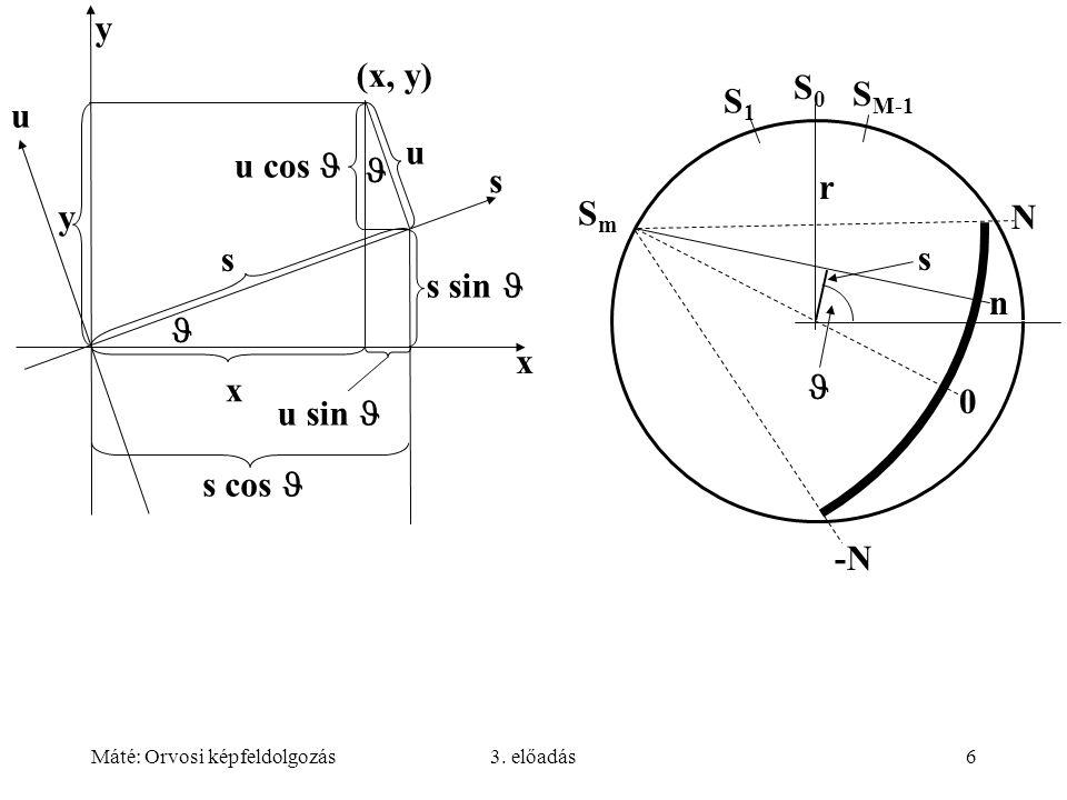 Máté: Orvosi képfeldolgozás3. előadás6 u y s x s x u sin u cos s cos y s sin u (x, y) S0S0 S M-1 S1S1 SmSm N -N n 0 r s