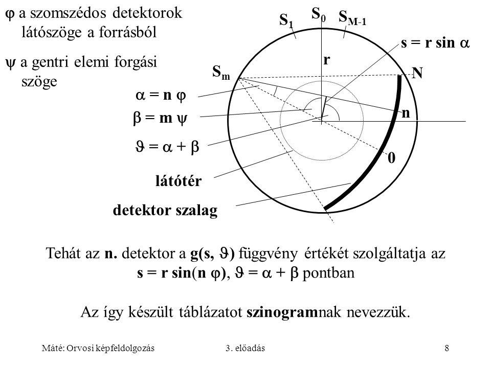 Máté: Orvosi képfeldolgozás3. előadás8 S0S0 S M-1 S1S1 SmSm N n 0 r  = n   = m  =  +  látótér detektor szalag s = r sin   a szomszédos detekto