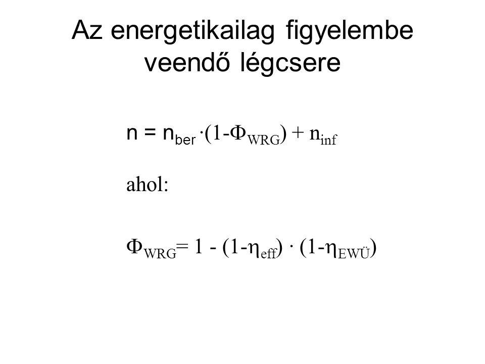 Az energetikailag figyelembe veendő légcsere n = n ber  ·(1-  WRG ) + n inf ahol:  WRG = 1 - (1-  eff ) · (1-  EWÜ )