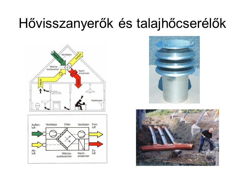 Hővisszanyerők energetikai számítása Waermebereitstellungsgrad = a hőenergia rendelkezésre bocsátási foka a hőcserélőben a távozó levegőből a szellőző levegőnek átadott hőáramon kívül magában foglalja a ventilátormotorok hulladékhőjét is.