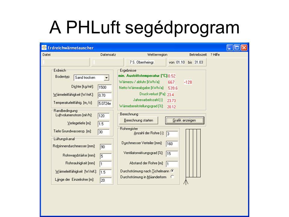 A PHLuft segédprogram