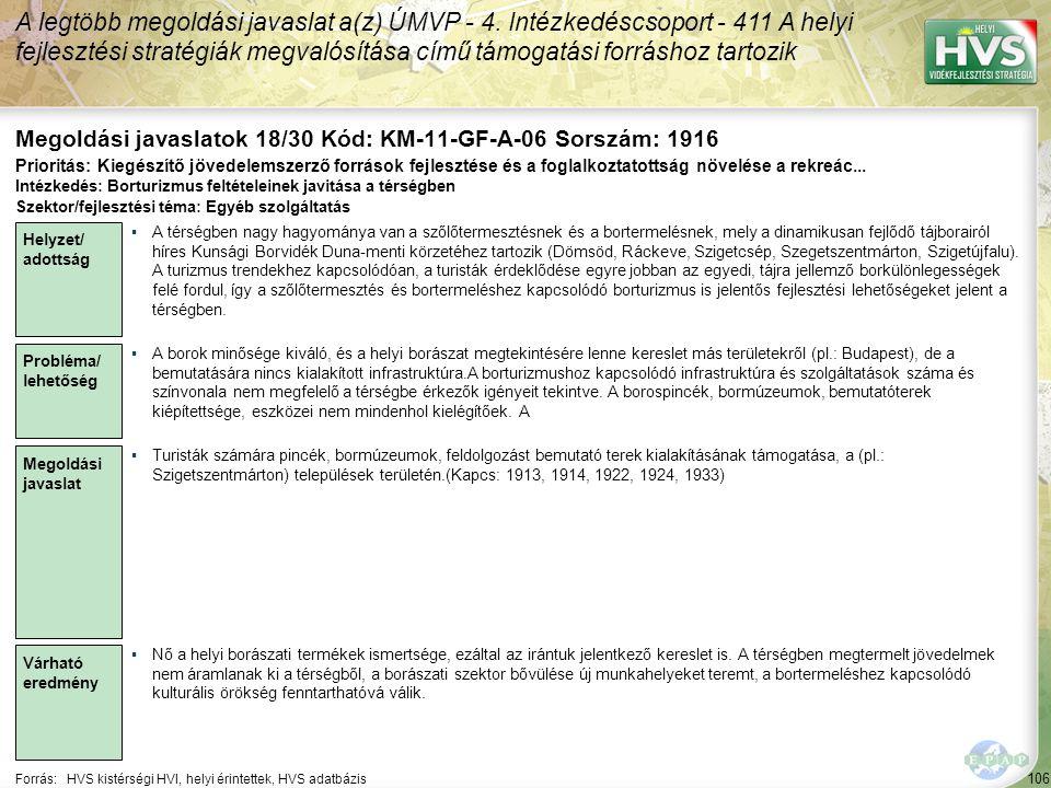 106 Forrás:HVS kistérségi HVI, helyi érintettek, HVS adatbázis Megoldási javaslatok 18/30 Kód: KM-11-GF-A-06 Sorszám: 1916 A legtöbb megoldási javaslat a(z) ÚMVP - 4.