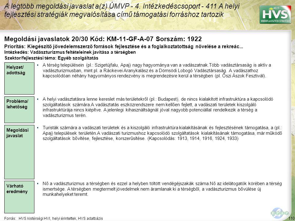 110 Forrás:HVS kistérségi HVI, helyi érintettek, HVS adatbázis Megoldási javaslatok 20/30 Kód: KM-11-GF-A-07 Sorszám: 1922 A legtöbb megoldási javaslat a(z) ÚMVP - 4.