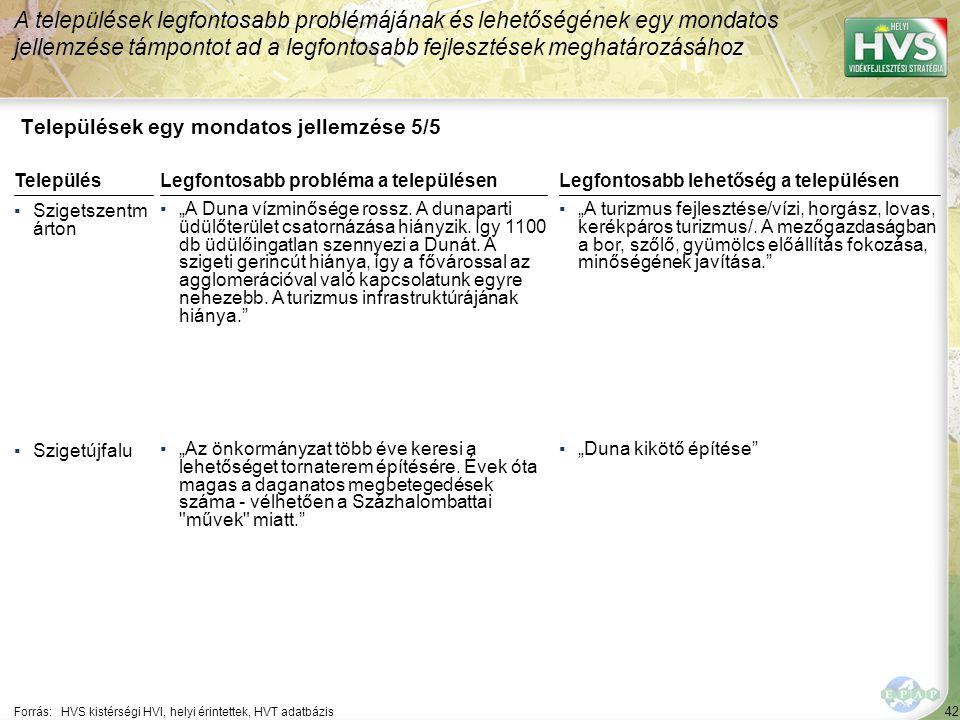 """42 Települések egy mondatos jellemzése 5/5 A települések legfontosabb problémájának és lehetőségének egy mondatos jellemzése támpontot ad a legfontosabb fejlesztések meghatározásához Forrás:HVS kistérségi HVI, helyi érintettek, HVT adatbázis TelepülésLegfontosabb probléma a településen ▪Szigetszentm árton ▪""""A Duna vízminősége rossz."""