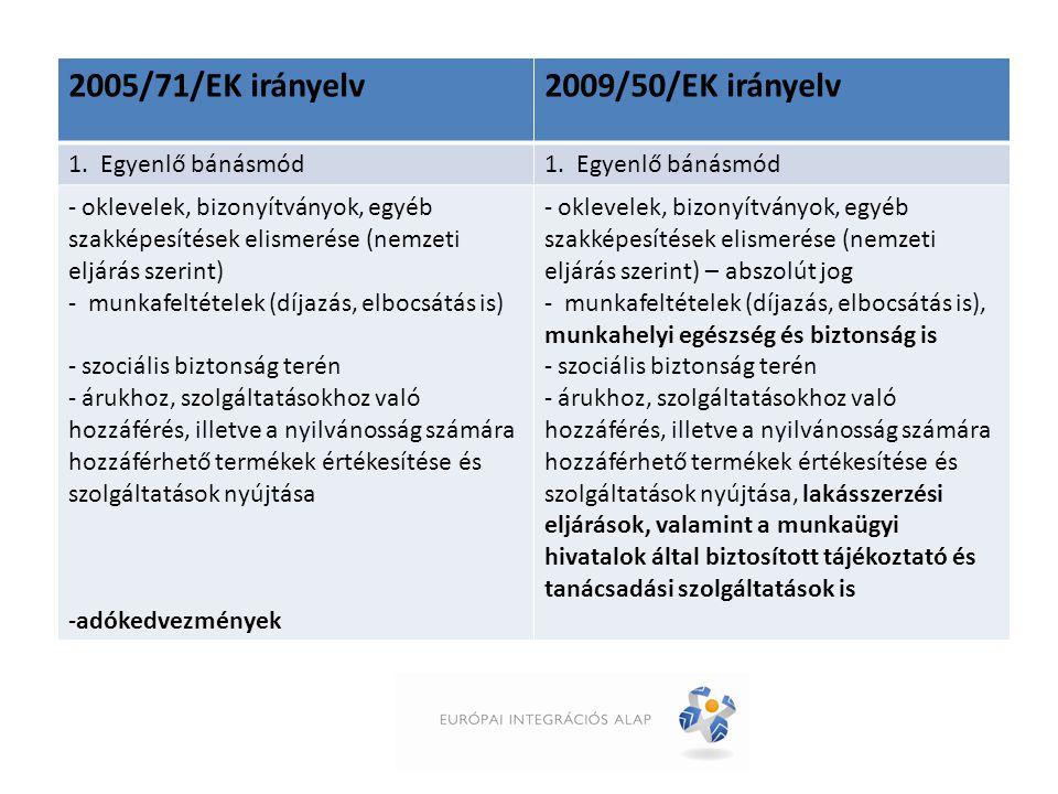 Jogosultságok 2005/71/EK irányelv2009/50/EK irányelv 1. Egyenlő bánásmód - oklevelek, bizonyítványok, egyéb szakképesítések elismerése (nemzeti eljárá