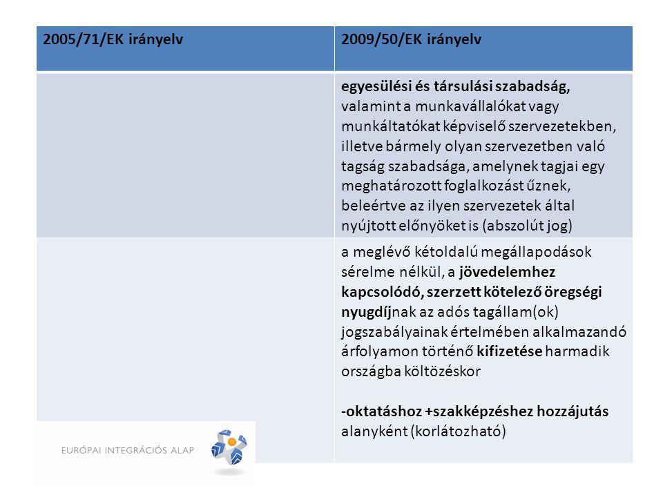 2005/71/EK irányelv2009/50/EK irányelv egyesülési és társulási szabadság, valamint a munkavállalókat vagy munkáltatókat képviselő szervezetekben, illetve bármely olyan szervezetben való tagság szabadsága, amelynek tagjai egy meghatározott foglalkozást űznek, beleértve az ilyen szervezetek által nyújtott előnyöket is (abszolút jog) a meglévő kétoldalú megállapodások sérelme nélkül, a jövedelemhez kapcsolódó, szerzett kötelező öregségi nyugdíjnak az adós tagállam(ok) jogszabályainak értelmében alkalmazandó árfolyamon történő kifizetése harmadik országba költözéskor -oktatáshoz +szakképzéshez hozzájutás alanyként (korlátozható)