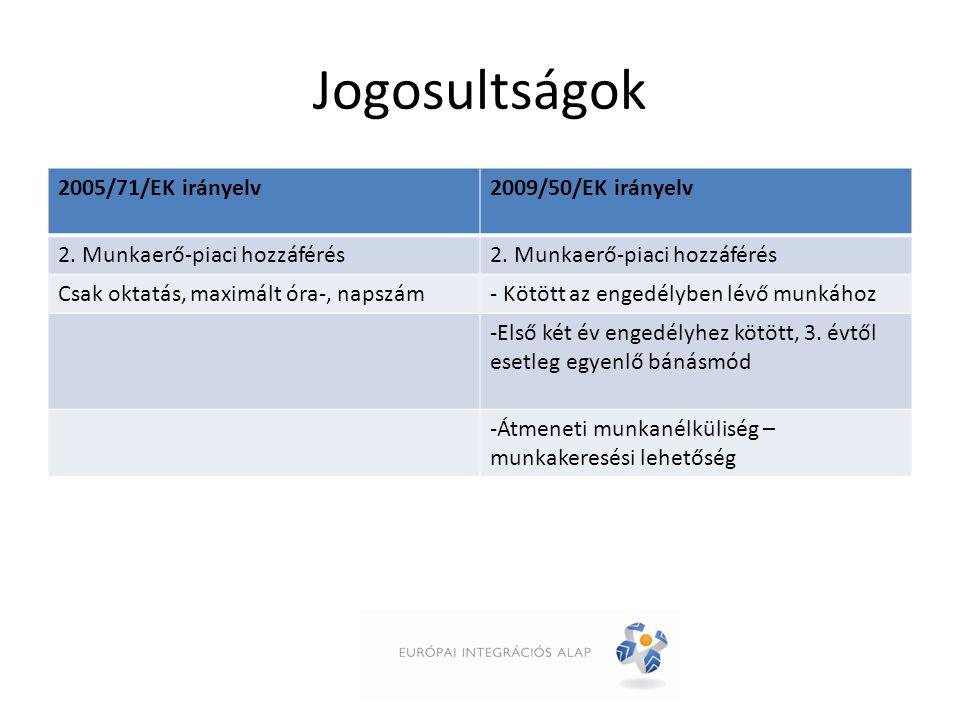 Jogosultságok 2005/71/EK irányelv2009/50/EK irányelv 2. Munkaerő-piaci hozzáférés Csak oktatás, maximált óra-, napszám- Kötött az engedélyben lévő mun