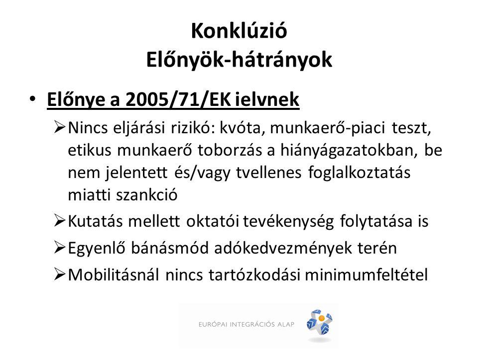 Konklúzió Előnyök-hátrányok Előnye a 2005/71/EK ielvnek  Nincs eljárási rizikó: kvóta, munkaerő-piaci teszt, etikus munkaerő toborzás a hiányágazatokban, be nem jelentett és/vagy tvellenes foglalkoztatás miatti szankció  Kutatás mellett oktatói tevékenység folytatása is  Egyenlő bánásmód adókedvezmények terén  Mobilitásnál nincs tartózkodási minimumfeltétel