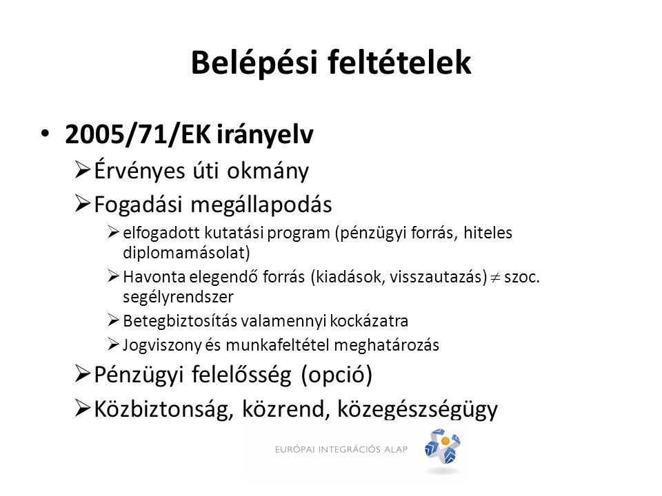 Belépési feltételek 2009/50/EK irányelv  Érvényes úti okmány  Munkaszerződés/állásajánlat (min.