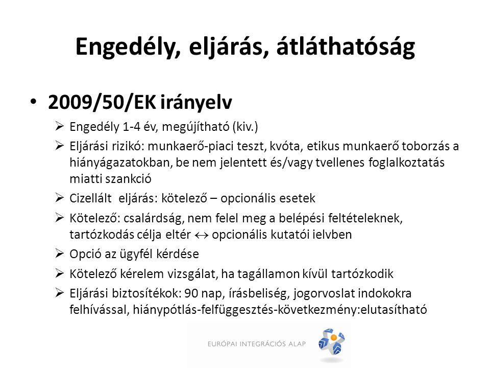 Engedély, eljárás, átláthatóság 2009/50/EK irányelv  Engedély 1-4 év, megújítható (kiv.)  Eljárási rizikó: munkaerő-piaci teszt, kvóta, etikus munkaerő toborzás a hiányágazatokban, be nem jelentett és/vagy tvellenes foglalkoztatás miatti szankció  Cizellált eljárás: kötelező – opcionális esetek  Kötelező: csalárdság, nem felel meg a belépési feltételeknek, tartózkodás célja eltér  opcionális kutatói ielvben  Opció az ügyfél kérdése  Kötelező kérelem vizsgálat, ha tagállamon kívül tartózkodik  Eljárási biztosítékok: 90 nap, írásbeliség, jogorvoslat indokokra felhívással, hiánypótlás-felfüggesztés-következmény:elutasítható