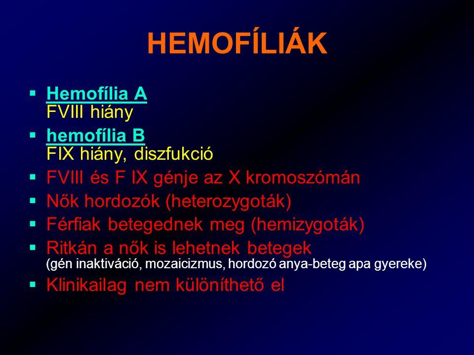 HEMOFÍLIÁK  Hemofília A FVIII hiány  hemofília B FIX hiány, diszfukció  FVIII és F IX génje az X kromoszómán  Nők hordozók (heterozygoták)  Férfiak betegednek meg (hemizygoták)  Ritkán a nők is lehetnek betegek (gén inaktiváció, mozaicizmus, hordozó anya-beteg apa gyereke)  Klinikailag nem különíthető el