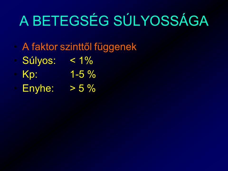 A BETEGSÉG SÚLYOSSÁGA A faktor szinttől függenek Súlyos: < 1% Kp:1-5 % Enyhe:> 5 %