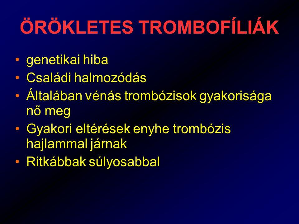 Antithrombin III defektus  II.