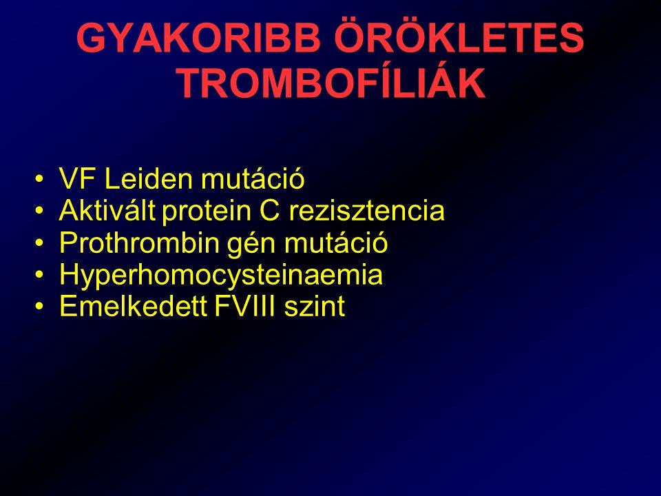Hyperhomocysteinemia Leggyakoribb ok: cisztation-  -szintetáz hiány ritka, homozygóta súlyos trombózis hajlam Metilén-tetrahidrofolát reduktáz hiány (MTHFR) homozygóta súlyos Artériás és vénás trombózis is gyakoribb Fiatalokon atherosclerosis Lehet szerzett is (B12, B6, folsav hiány)