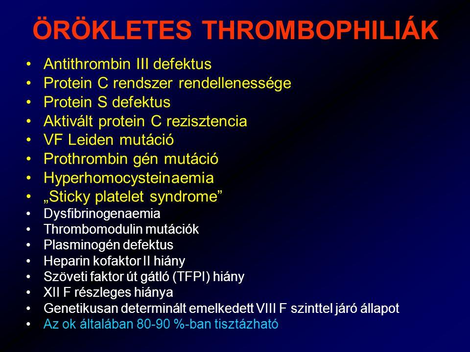 TERMÉSZETES ANTIKOAGULÁNSOK Az alvadási folyamat inhibitorai Szerep: a trombus képződés az érsérülés helyén lokalizált maradjon