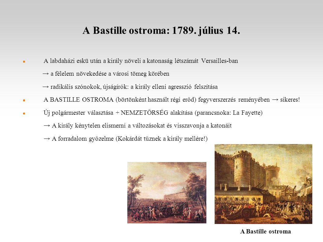 A Bastille ostroma: 1789.július 14.