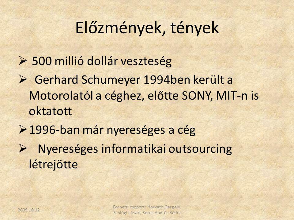 Előzmények, tények  500 millió dollár veszteség  Gerhard Schumeyer 1994ben került a Motorolatól a céghez, előtte SONY, MIT-n is oktatott  1996-ban