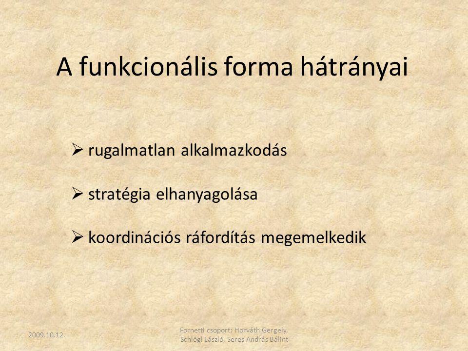 A funkcionális forma hátrányai  rugalmatlan alkalmazkodás  stratégia elhanyagolása  koordinációs ráfordítás megemelkedik 2009.10.12. Fornetti csopo