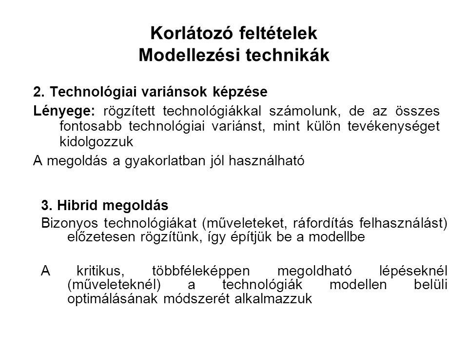 Korlátozó feltételek Modellezési technikák 2.