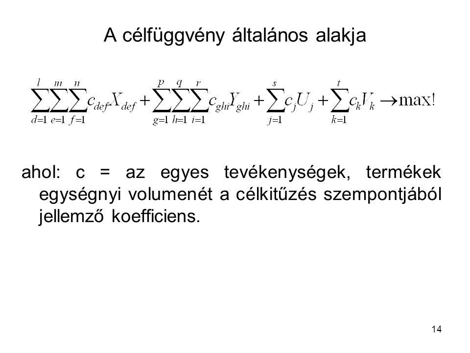 14 A célfüggvény általános alakja ahol: c = az egyes tevékenységek, termékek egységnyi volumenét a célkitűzés szempontjából jellemző koefficiens.