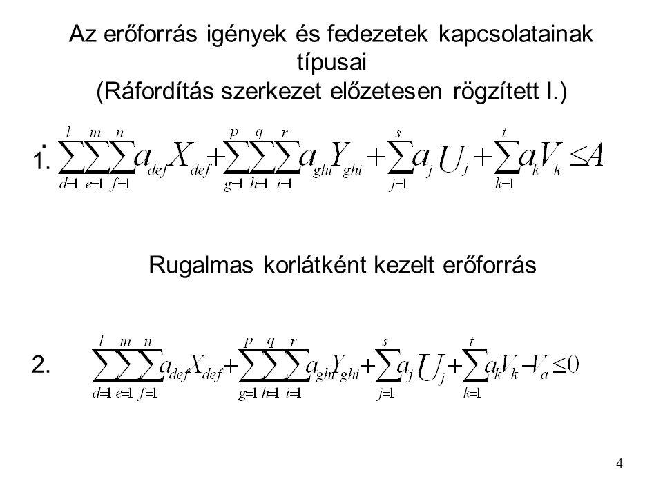 4 Az erőforrás igények és fedezetek kapcsolatainak típusai (Ráfordítás szerkezet előzetesen rögzített I.).
