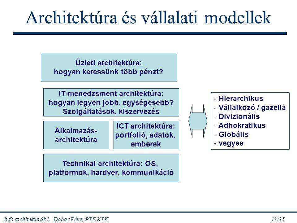 Info architektúrák I. Dobay Péter, PTE KTK 11/35 Architektúra és vállalati modellek Üzleti architektúra: hogyan keressünk több pénzt? IT-menedzsment a