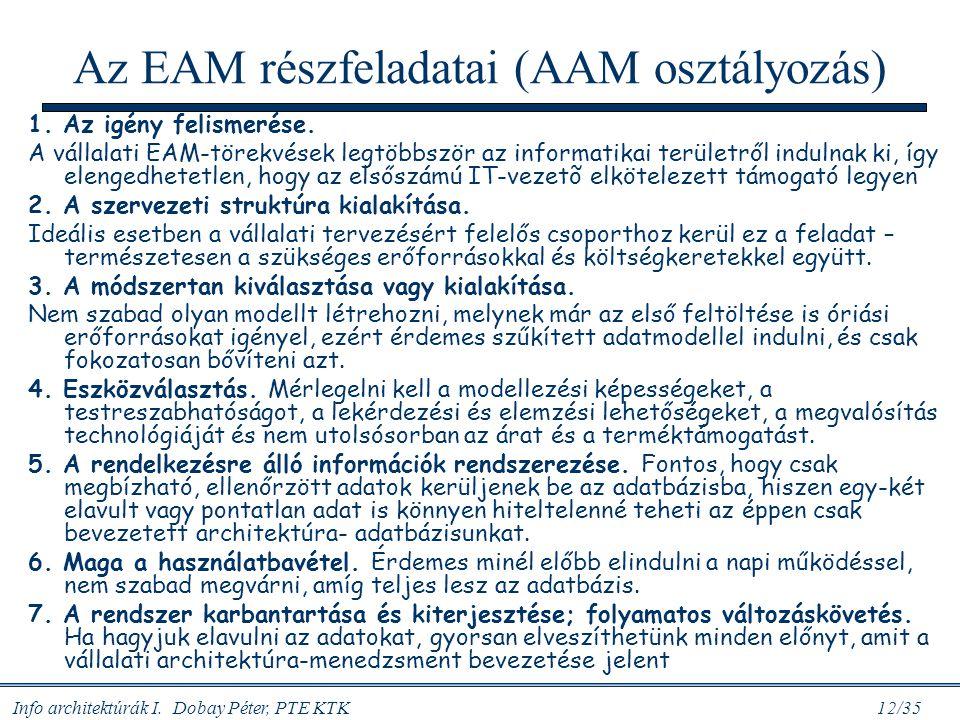 Info architektúrák I. Dobay Péter, PTE KTK 12/35 Az EAM részfeladatai (AAM osztályozás) 1. Az igény felismerése. A vállalati EAM-törekvések legtöbbszö
