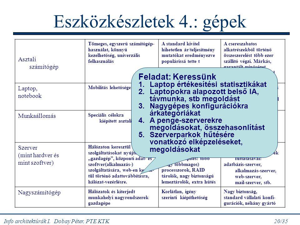 Info architektúrák I. Dobay Péter, PTE KTK 20/35 Eszközkészletek 4.: gépek Asztali számítógép Tömeges, egyszerű számítógép- használat, könnyű kezelhet