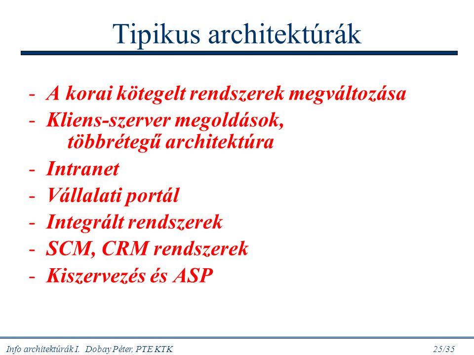 Info architektúrák I. Dobay Péter, PTE KTK 25/35 Tipikus architektúrák -A korai kötegelt rendszerek megváltozása -Kliens-szerver megoldások, többréteg