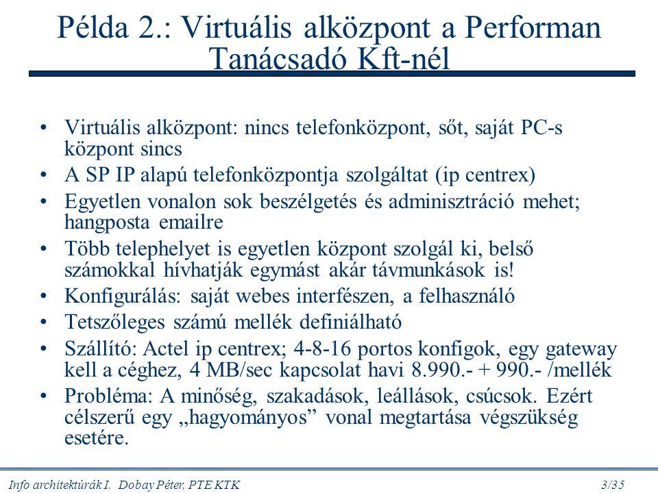 Info architektúrák I. Dobay Péter, PTE KTK 3/35 Példa 2.: Virtuális alközpont a Performan Tanácsadó Kft-nél Virtuális alközpont: nincs telefonközpont,