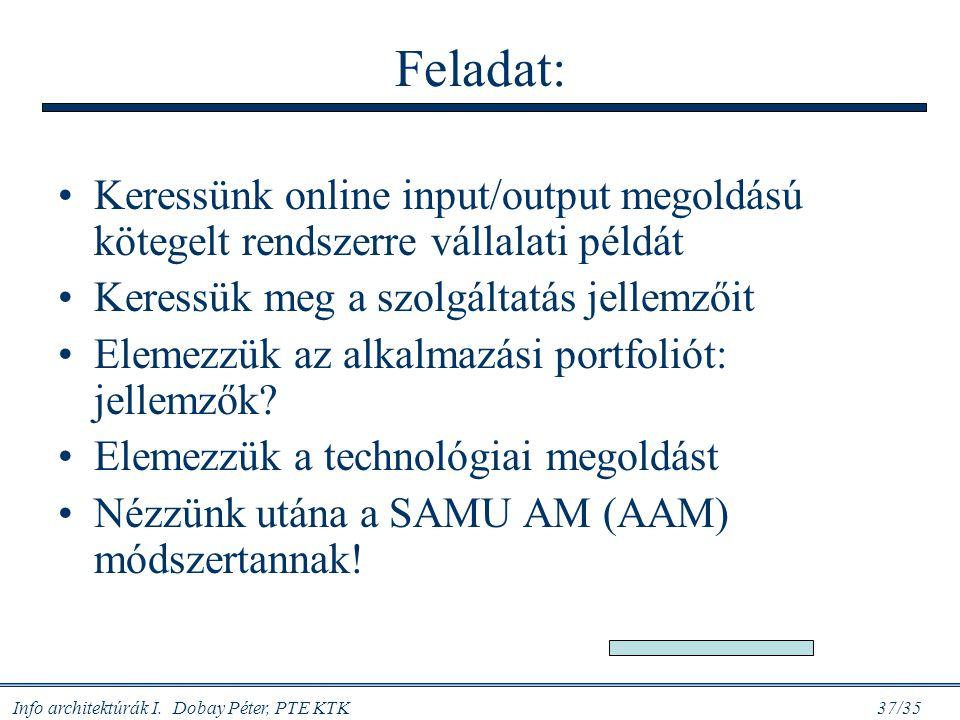Info architektúrák I. Dobay Péter, PTE KTK 37/35 Feladat: Keressünk online input/output megoldású kötegelt rendszerre vállalati példát Keressük meg a