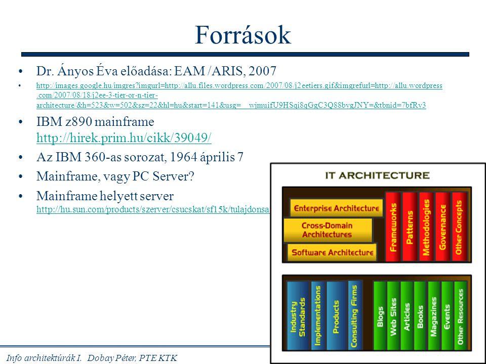 Info architektúrák I. Dobay Péter, PTE KTK 38/35 Források Dr. Ányos Éva előadása: EAM /ARIS, 2007 http://images.google.hu/imgres?imgurl=http://allu.fi