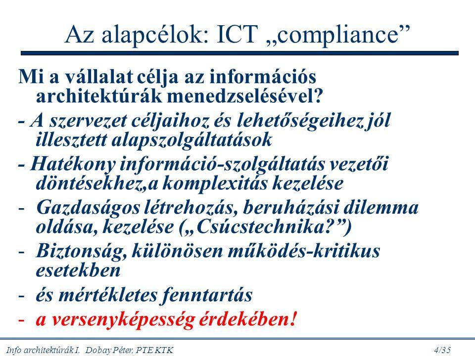 """Info architektúrák I. Dobay Péter, PTE KTK 4/35 Az alapcélok: ICT """"compliance"""" Mi a vállalat célja az információs architektúrák menedzselésével? - A s"""
