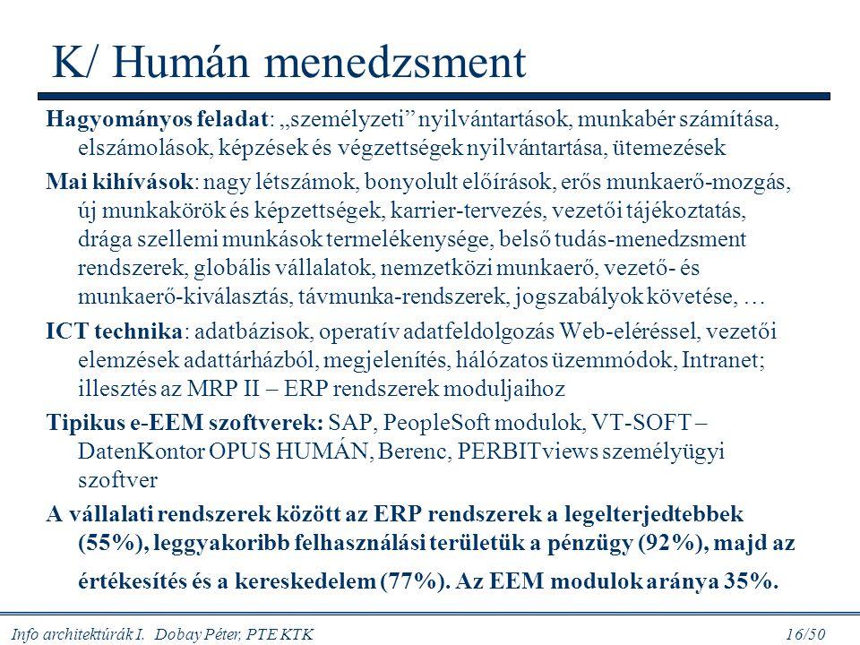 """Info architektúrák I. Dobay Péter, PTE KTK 16/50 K/ Humán menedzsment Hagyományos feladat: """"személyzeti"""" nyilvántartások, munkabér számítása, elszámol"""