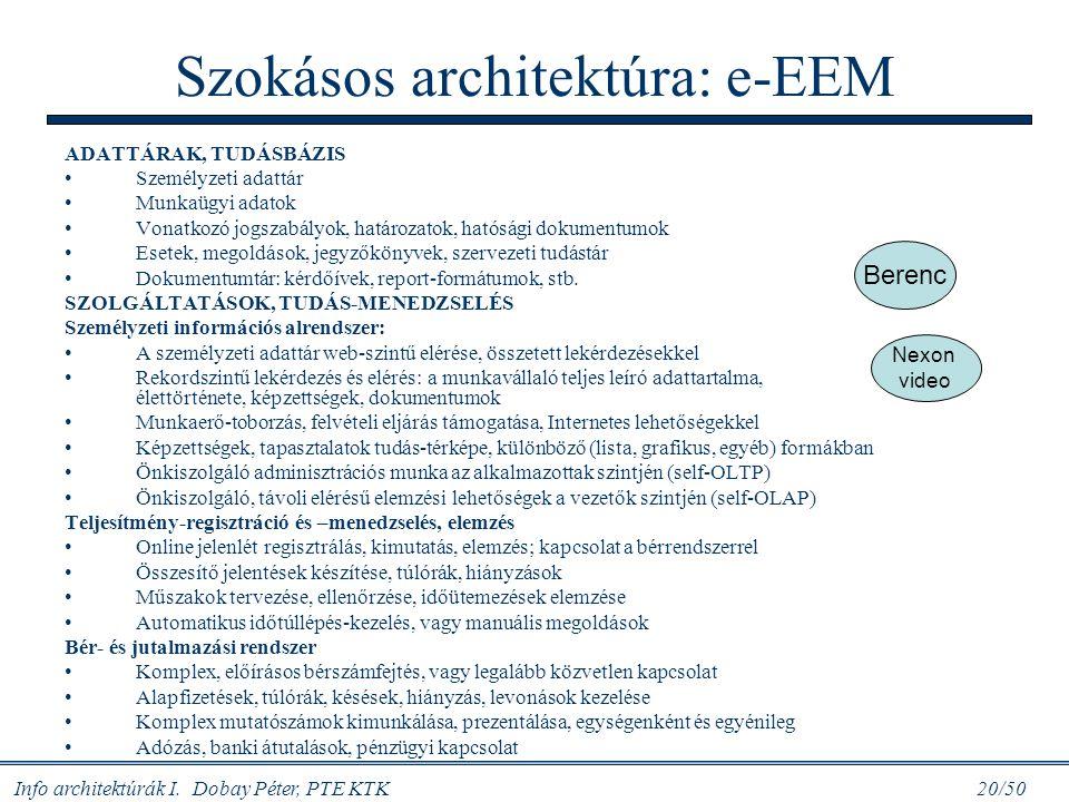 Info architektúrák I. Dobay Péter, PTE KTK 20/50 Szokásos architektúra: e-EEM ADATTÁRAK, TUDÁSBÁZIS Személyzeti adattár Munkaügyi adatok Vonatkozó jog