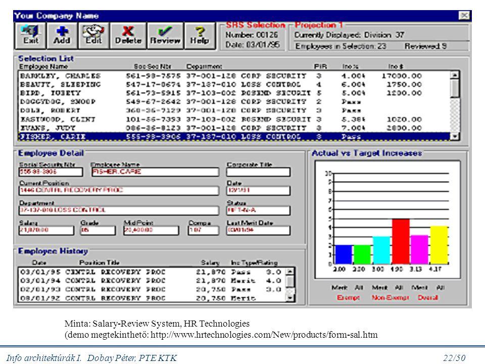 Info architektúrák I. Dobay Péter, PTE KTK 22/50 Minta: Salary-Review System, HR Technologies (demo megtekinthető: http://www.hrtechnologies.com/New/p