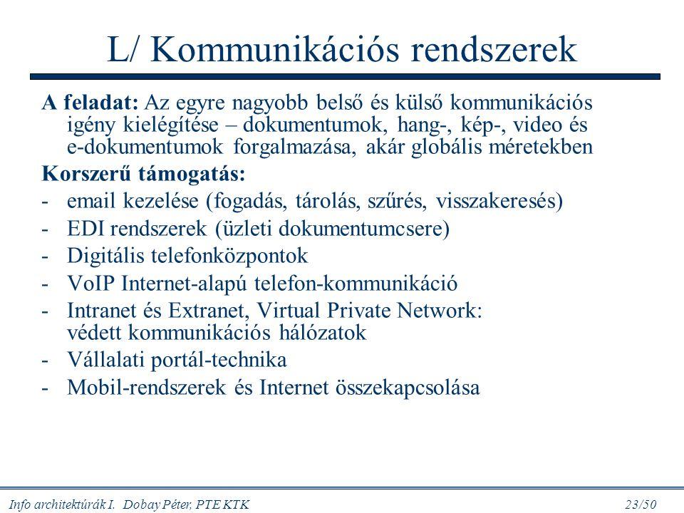 Info architektúrák I. Dobay Péter, PTE KTK 23/50 L/ Kommunikációs rendszerek A feladat: Az egyre nagyobb belső és külső kommunikációs igény kielégítés